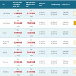 Vietnam Airlines mở bán vé bay nội địa giá hấp dẫn