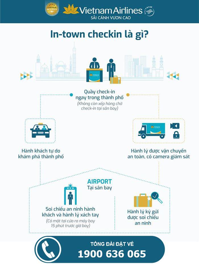 Tiện ích từ dịch vụ in-town check-in đem lại
