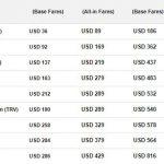 Giá vé máy bay khuyến mãi khởi hành từ Hồ Chí Minh