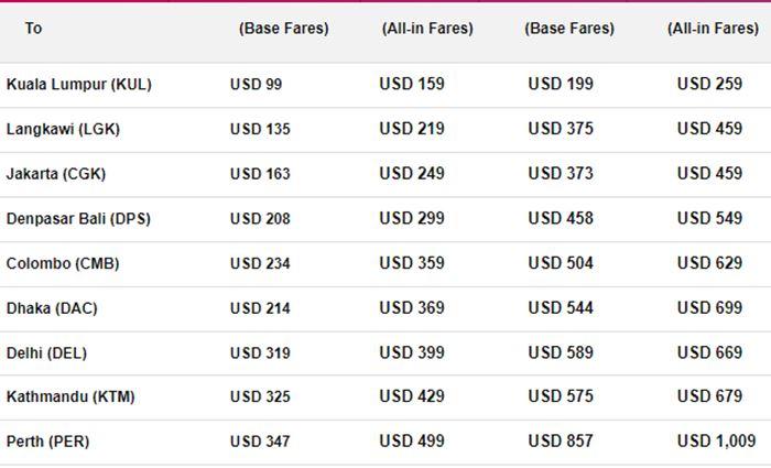 Giá vé máy bay khuyến mãi khởi hành từ Hà Nội