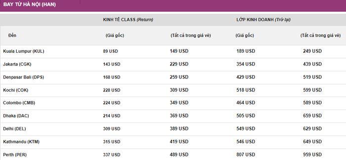 Khuyến mãi hành trình bay từ Hà Nội từ Malindo Air