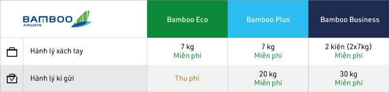 Hành lý ký gửi của Bamboo Airway