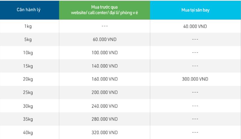 Giá hành lý ký gửi của Bamboo Airways