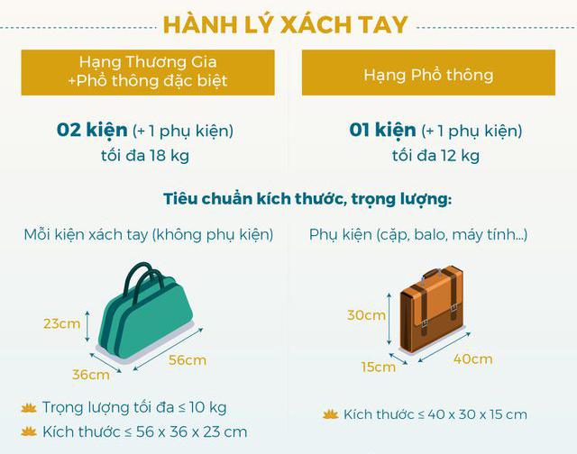 Thông tin hành lý xách tay Vietnam Airlines mới nhất