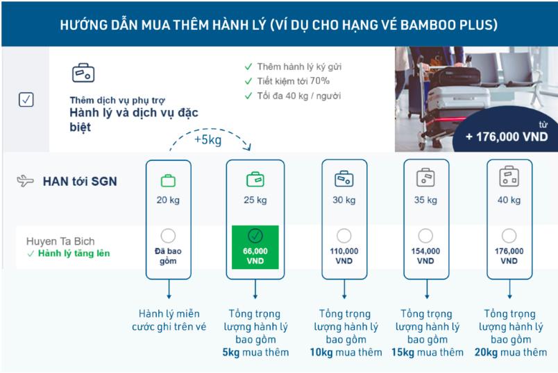 Hướng dẫn mua thêm hành lý Bamboo Airways