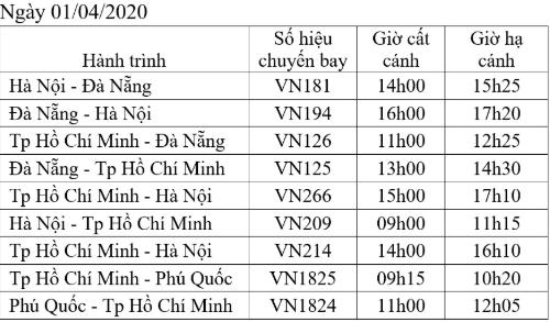 Lịch bay các ngày 1/4 của Vietnam Airlines