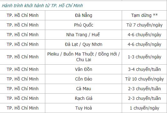 Lịch khai thác Hồ Chí Minh - Đà Nẵng