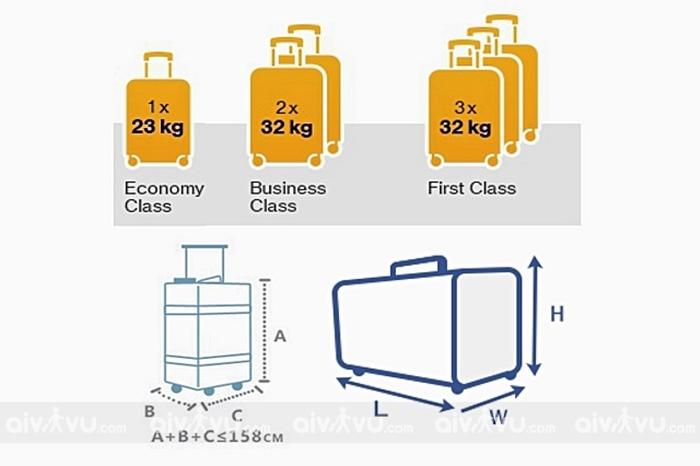 Tổng quan chung về hành lý của hãng hàng không Asiana Airlines