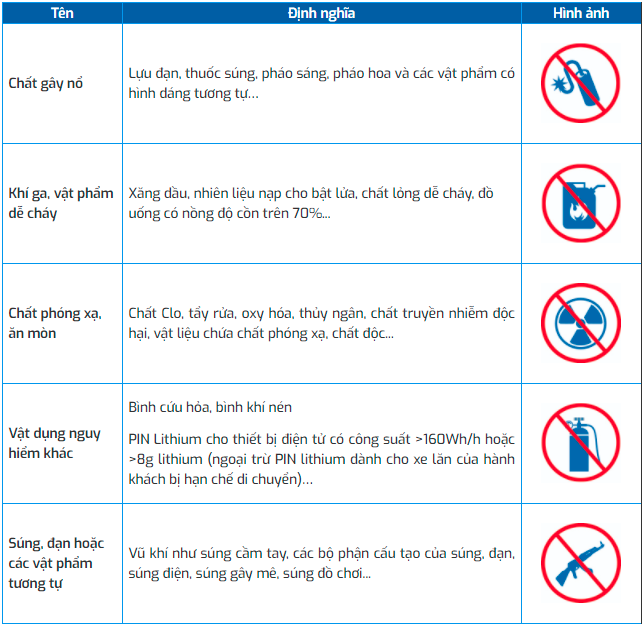 Vật dụng Cấm vận chuyển trên chuyến bay Vietravel Airlines