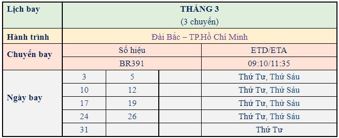 Lịch bay từ Đài Loan về Hồ Chí Minh 01/03/2021
