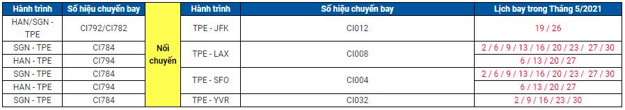 Lịch bay nối chuyến đến Bắc Mỹ China Airlines tháng 5