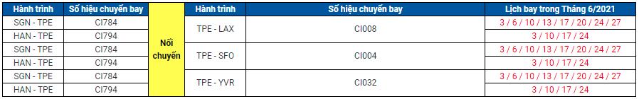 Lịch bay nối chuyến đi Bắc Mỹ China Airlines tháng 6