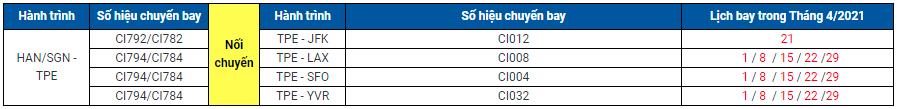 Lịch bay nối chuyến đi Bắc Mỹ China Airlines tháng 4 – 6/2021