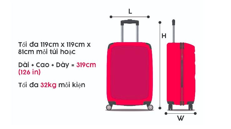Giới hạn và kích thước của mỗi túi