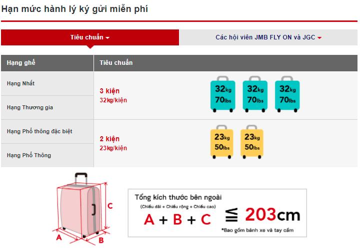 Kích thước hành lý ký gửi Japan Airlines