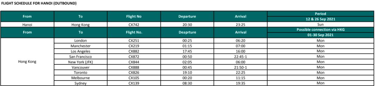 Đối với các chuyến bay quá cảnh tại Hong Kong
